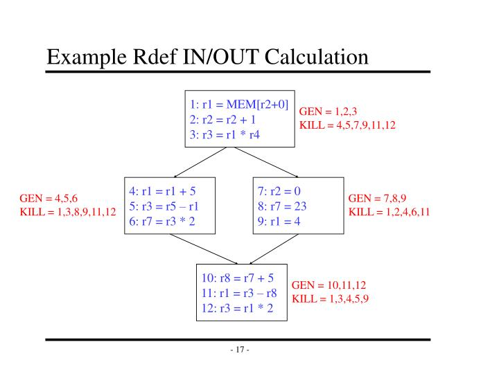 Example Rdef IN/OUT Calculation