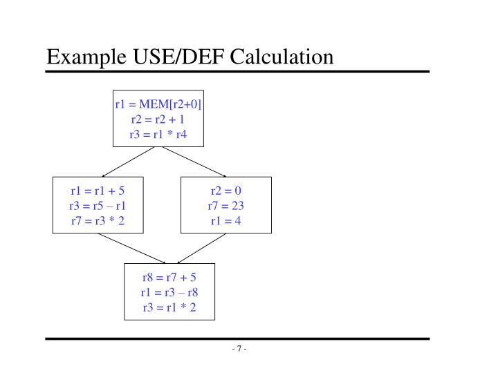 Example USE/DEF Calculation