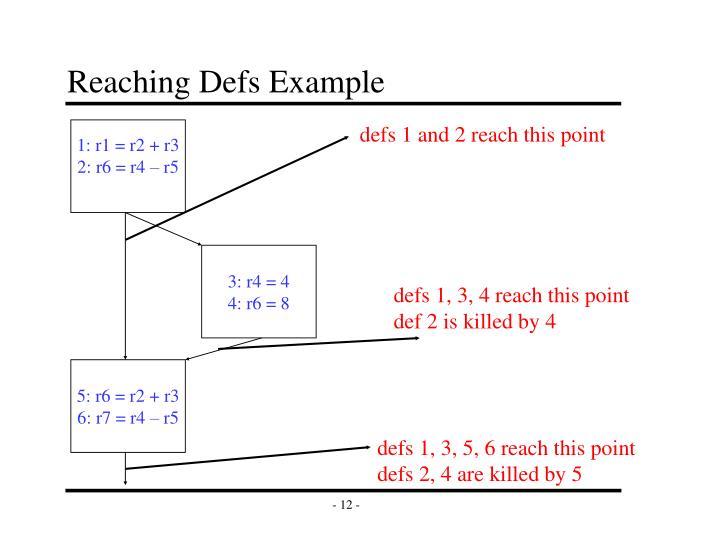Reaching Defs Example