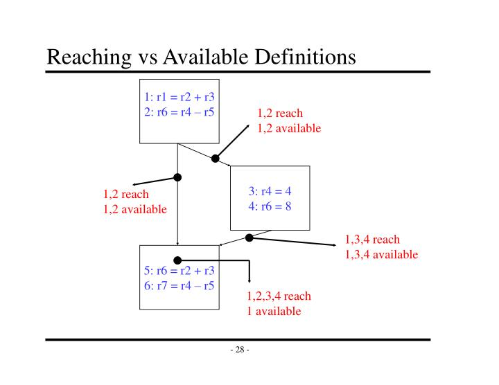 Reaching vs Available Definitions