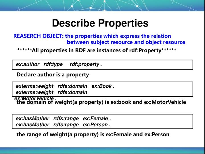 Describe Properties