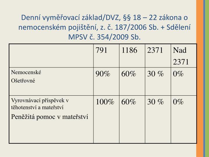 Denní vyměřovací základ/DVZ, §§ 18 – 22 zákona o nemocenském pojištění, z. č. 187/2006 Sb. + Sdělení MPSV č. 354/2009 Sb.