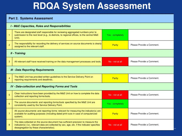 RDQA System Assessment