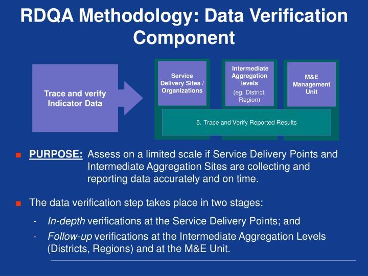 RDQA Methodology: Data Verification Component