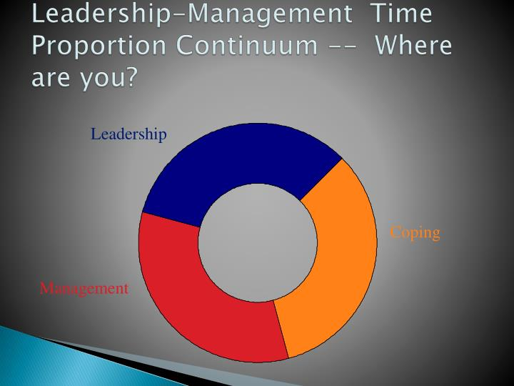 Leadership-Management