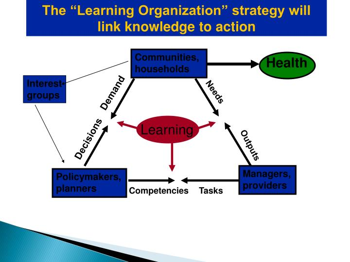 "The ""Learning Organization"" strategy will link knowledge to action"