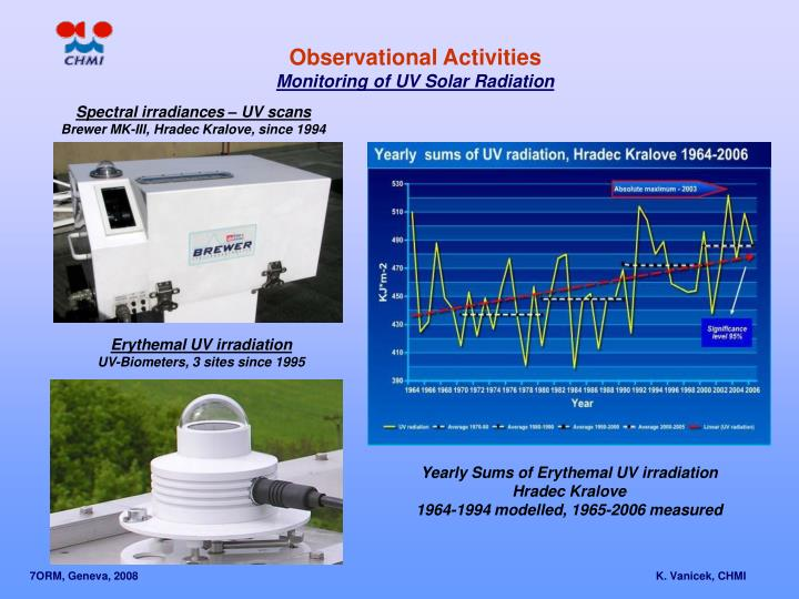 Observational Activities