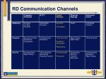 rd communication channels