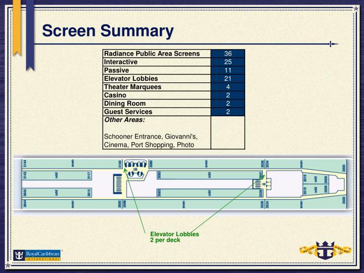 Screen Summary