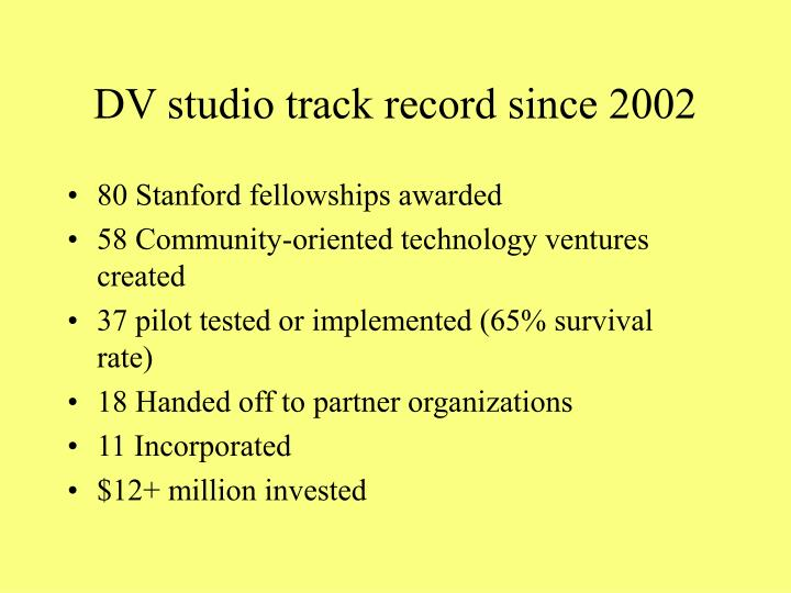 DV studio track record since 2002