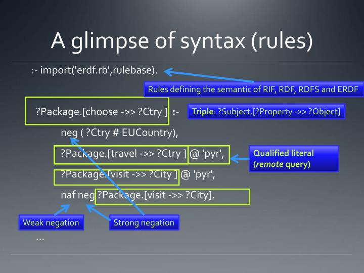 A glimpse of syntax (rules)