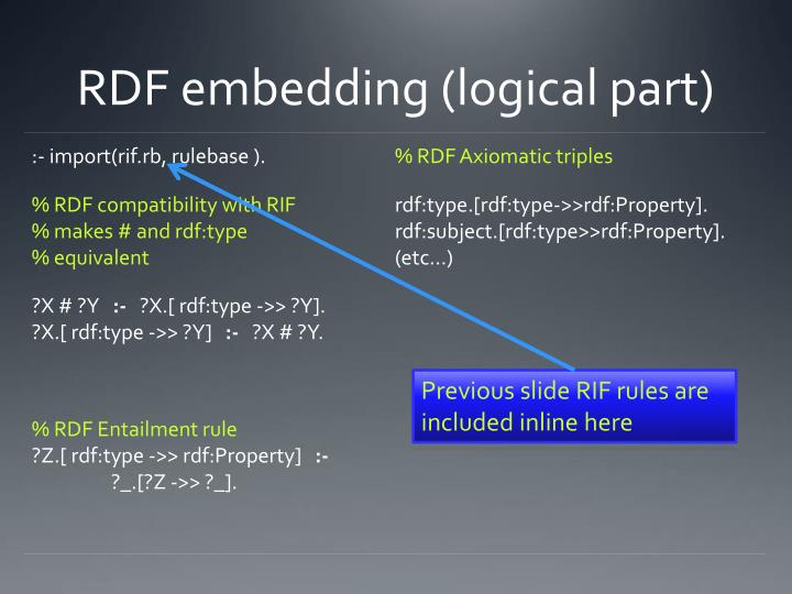RDF embedding (logical part)