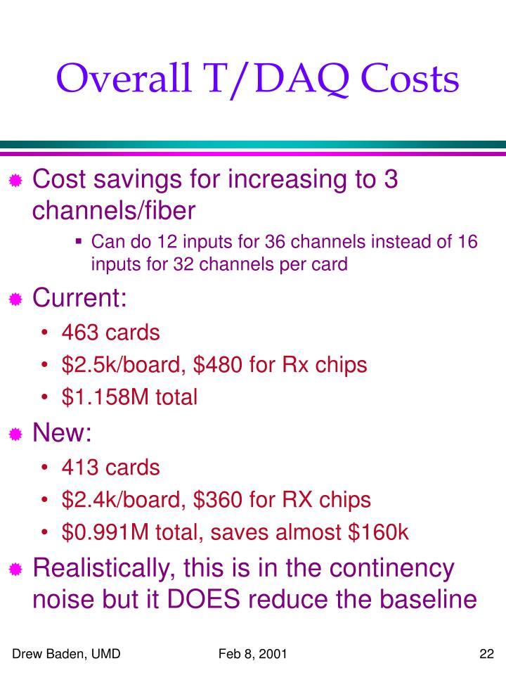 Overall T/DAQ Costs