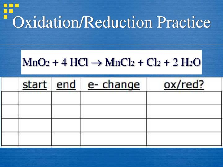 Oxidation/Reduction Practice