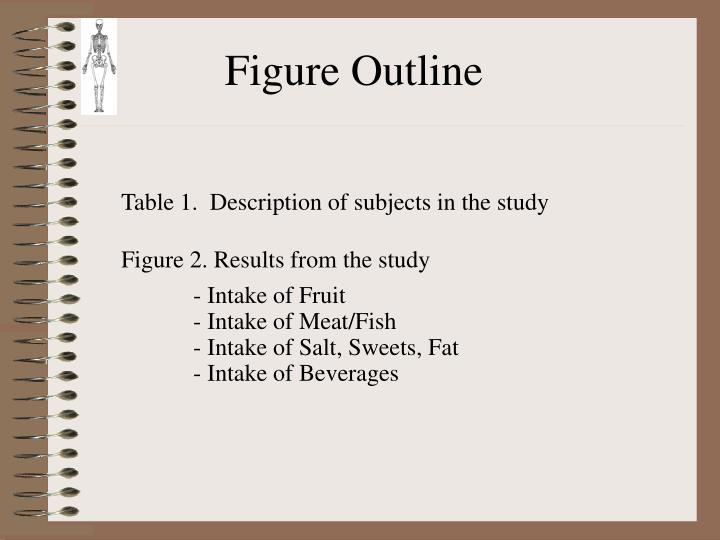 Figure Outline