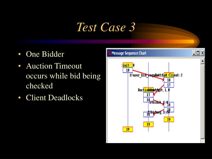 Test Case 3