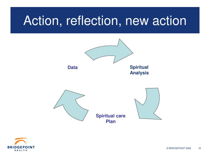 Action, reflection, new action