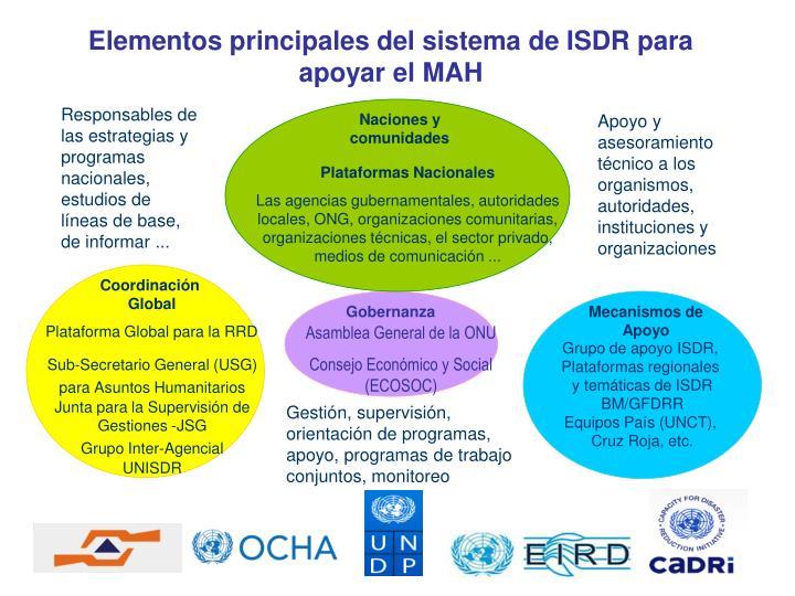 Elementos principales del sistema de ISDR para apoyar el MAH