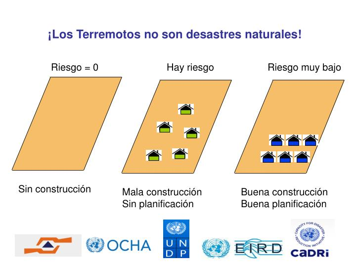 ¡Los Terremotos no son desastres naturales!