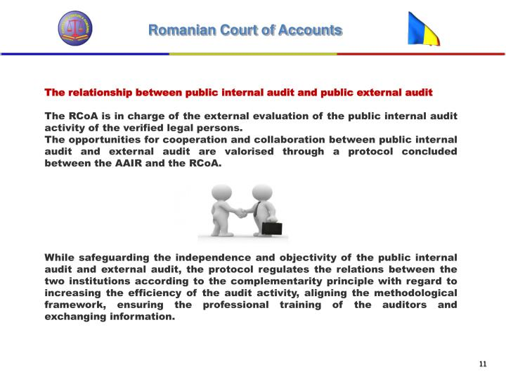 The relationship between public internal audit and public external audit