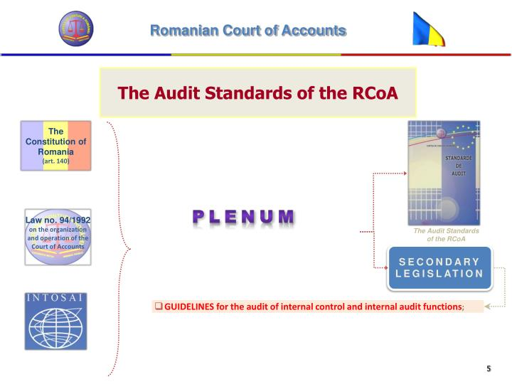 The Audit Standards of the RCoA