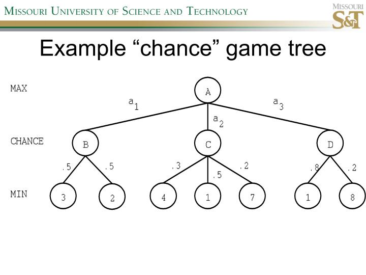 "Example ""chance"" game tree"