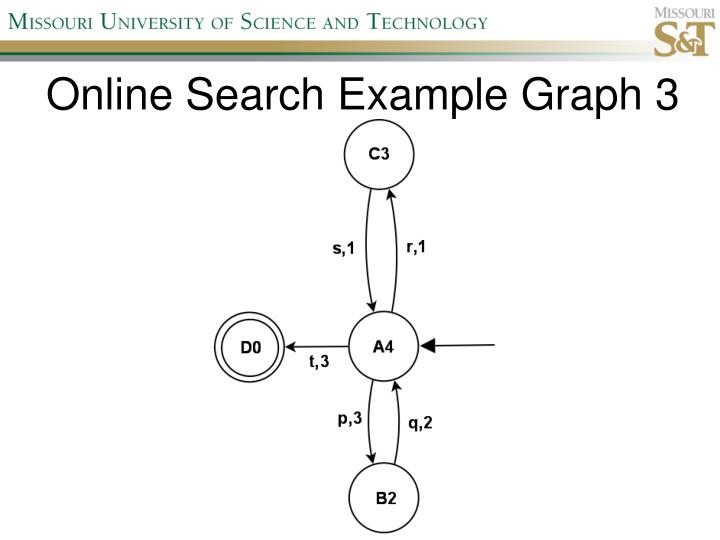 Online Search Example Graph 3