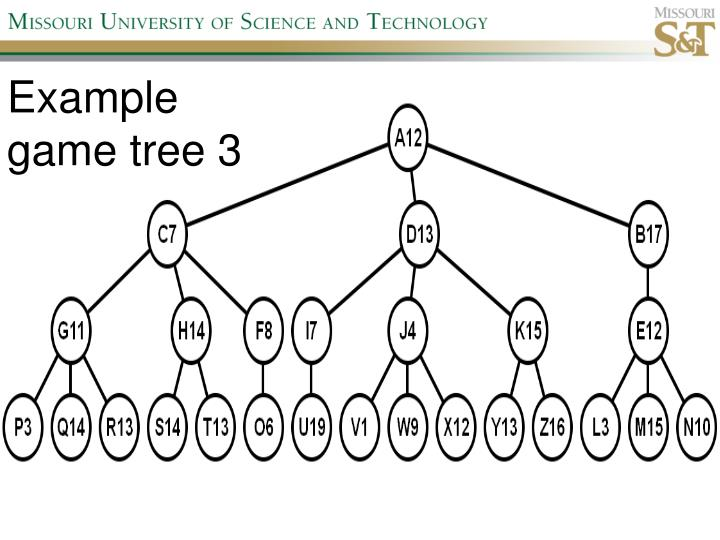 Example game tree 3