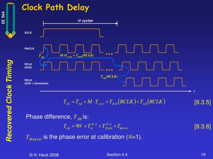 Clock Path Delay