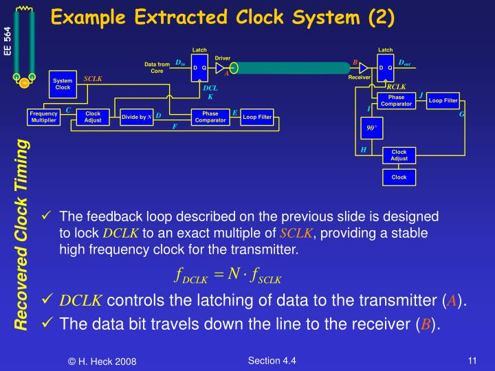 Example Extracted Clock System (2)