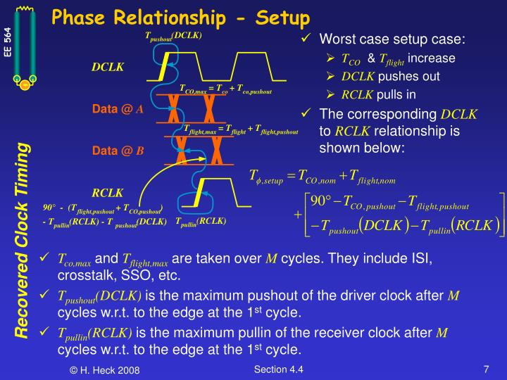 Phase Relationship - Setup
