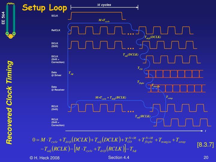 Setup Loop