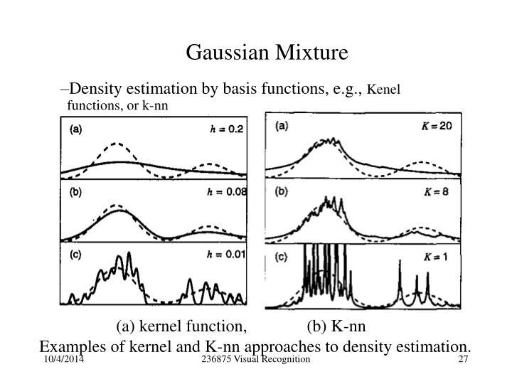 Gaussian Mixture