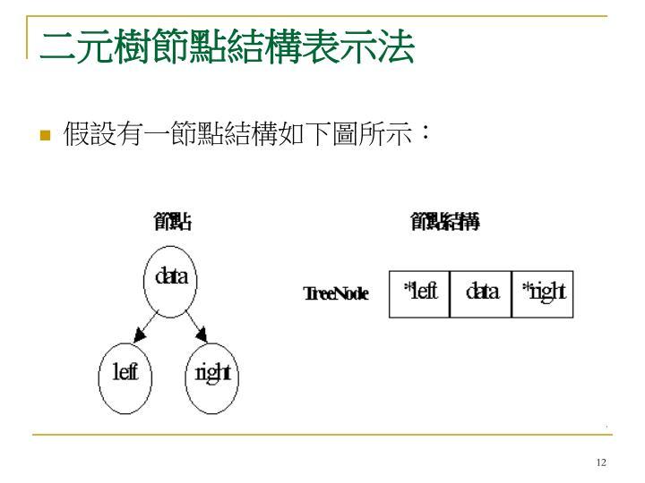二元樹節點結構表示法