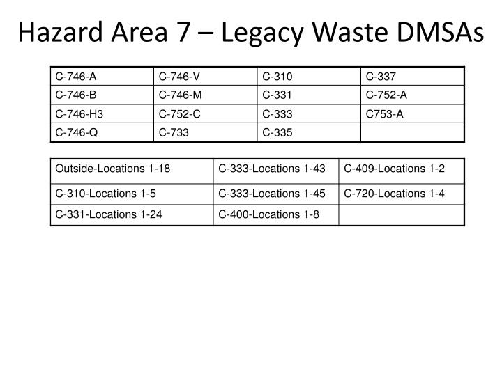 Hazard Area 7 – Legacy Waste DMSAs