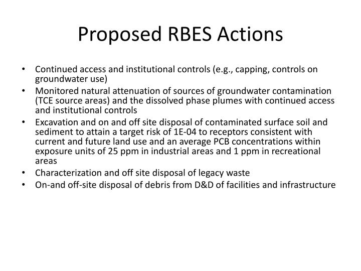 Proposed RBES Actions