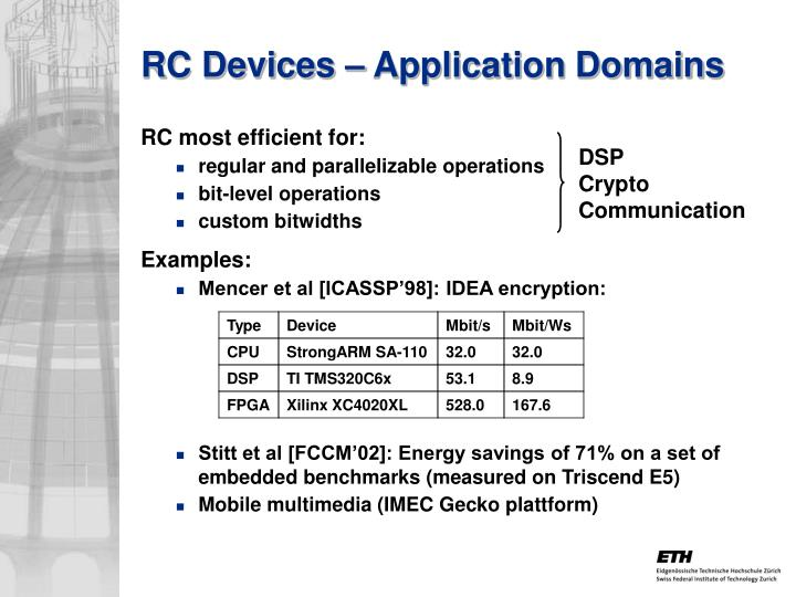 RC Devices – Application Domains