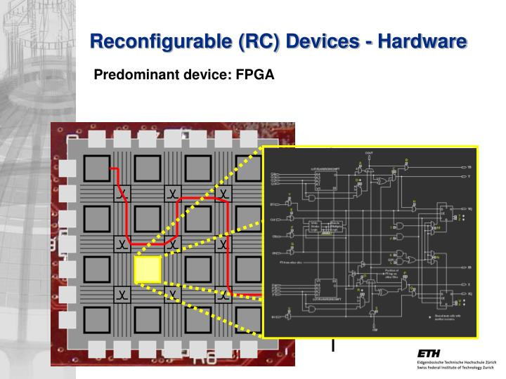 Reconfigurable (RC) Devices - Hardware
