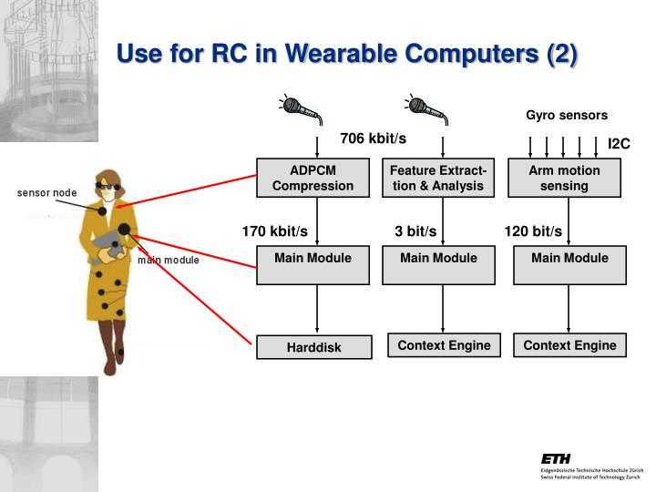Use for RC in Wearable Computers (2)