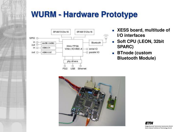 WURM - Hardware Prototype