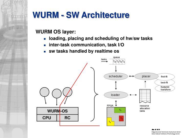 WURM - SW Architecture