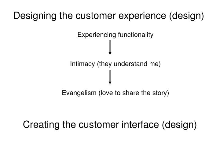 Designing the customer experience (design)