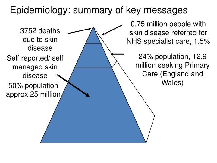 Epidemiology: summary of key messages