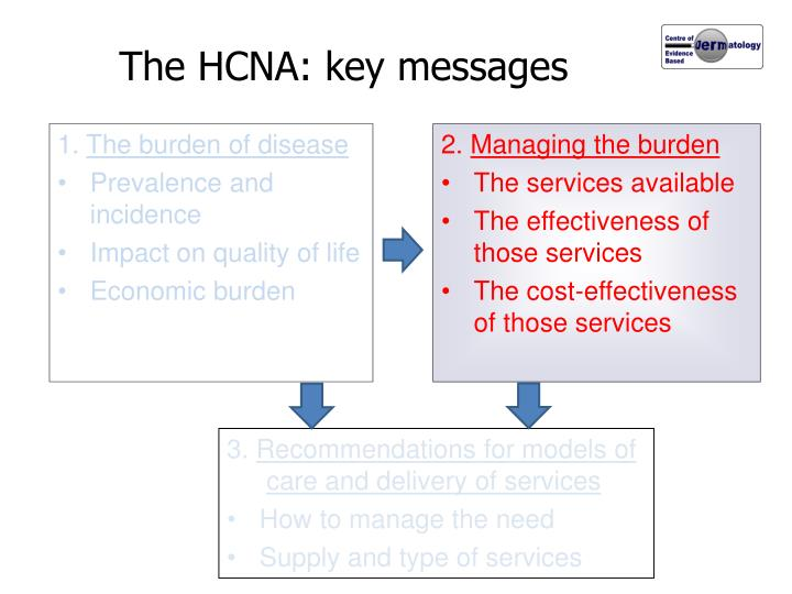 The HCNA: key messages