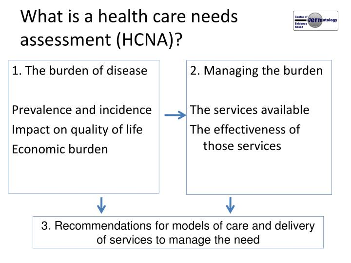 What is a health care needs assessment (HCNA)?