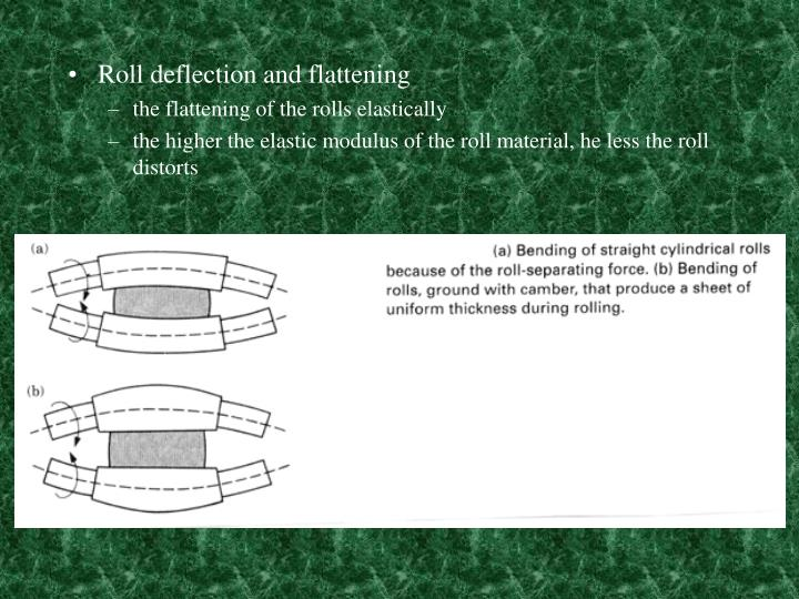 Roll deflection and flattening