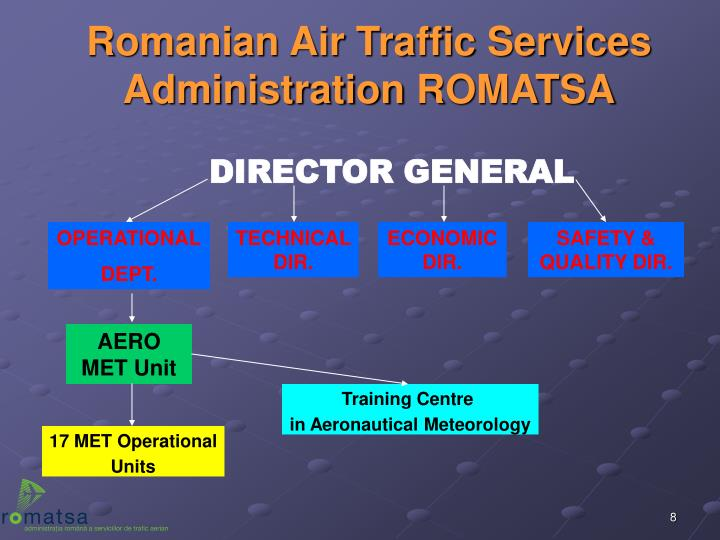 Romanian Air Traffic Services Administration