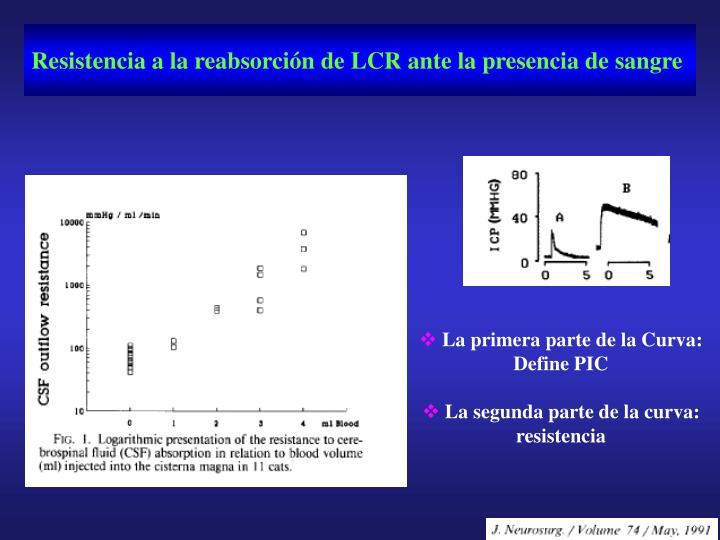 Resistencia a la reabsorción de LCR ante la presencia de sangre