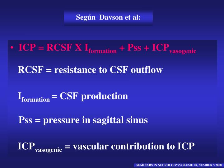 ICP = RCSF X I