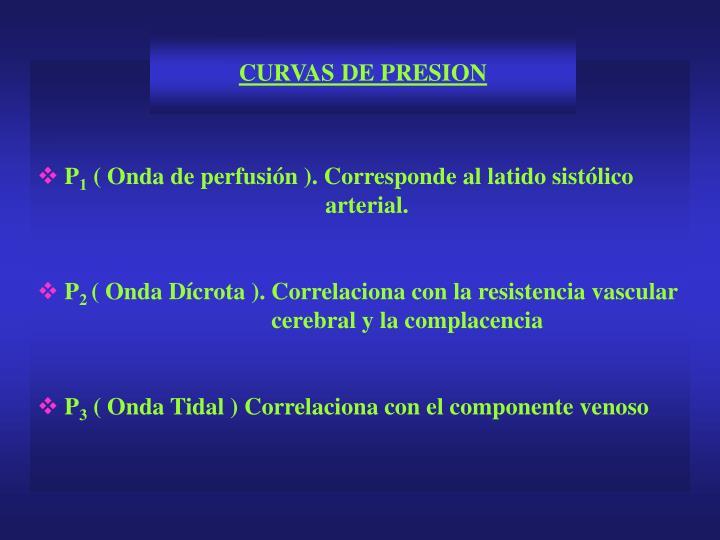 CURVAS DE PRESION